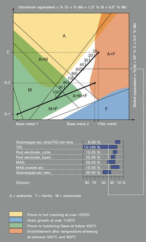 fronius poland spawanie w centrum uwagi weld vision welding symbols test how to read a welding diagram