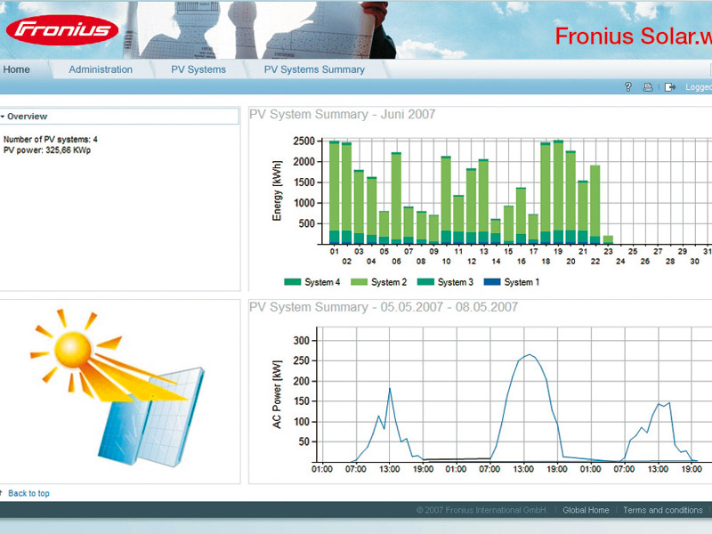 Welcome page Fronius Solar.web