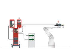 System example - Soft-plasma / soft brazing