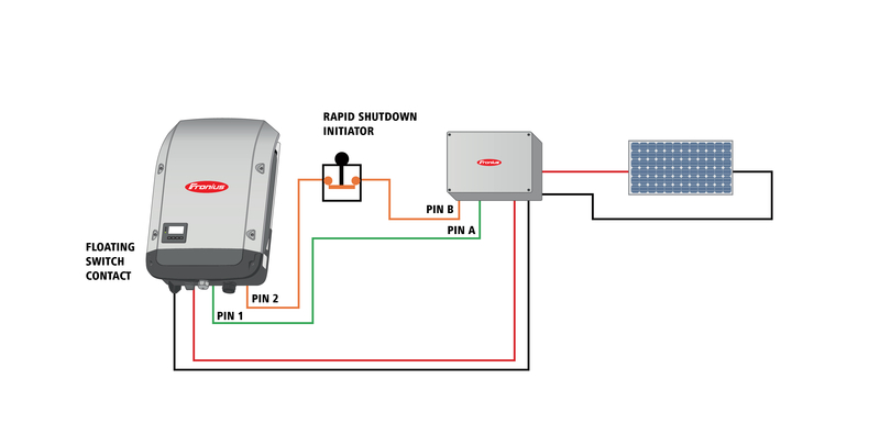 SE_news_Fronius Primo RSB Push Button Diagram_04 08 2016_rdax_800x406_100 fronius canada keeping up to date news Typical Solar Panel Wiring Diagram at crackthecode.co